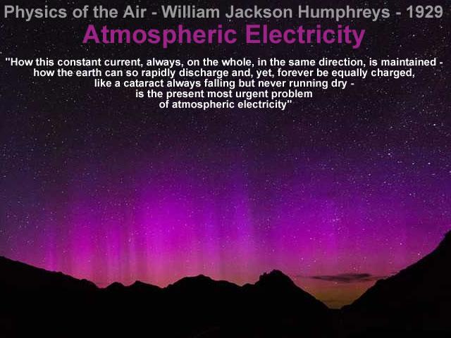 Atmospheric Electricity