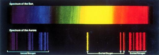 NASA Aurora