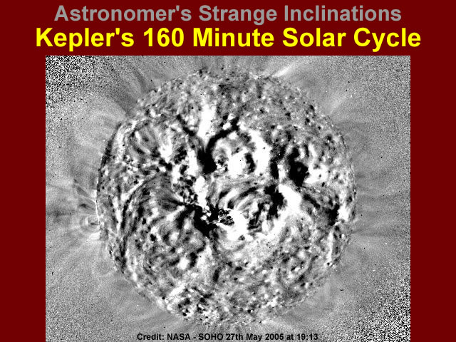 Kepler's 160 Minute Solar Cycle