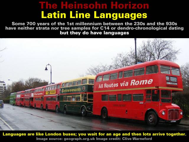 Latin Line Languages
