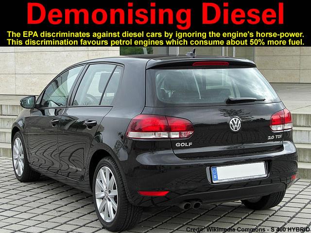 Demonising Diesel