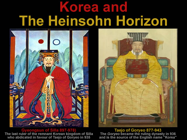Korea and The Heinsohn Horizon