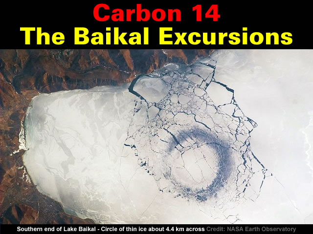 The Baikal Excursions