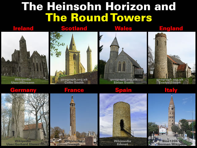 The Heinsohn Horizon and The Round Towers