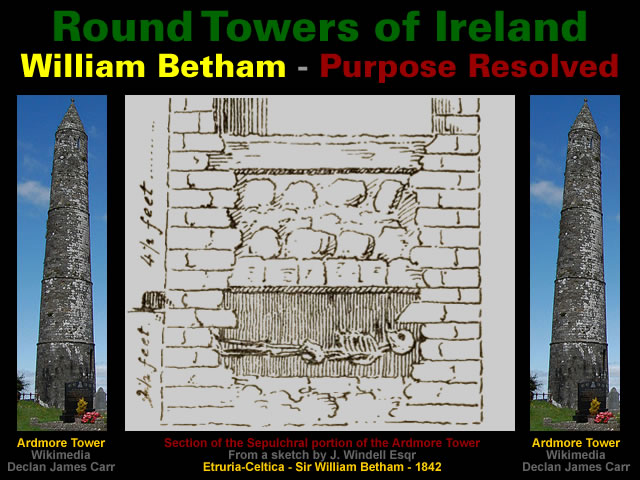 Round Towers of Ireland Resolved