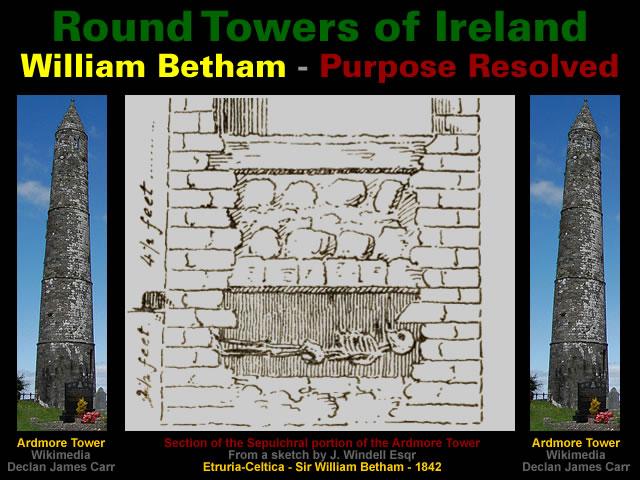 Round Towers of Ireland Resolved