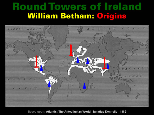 Round Towers of Ireland Origins