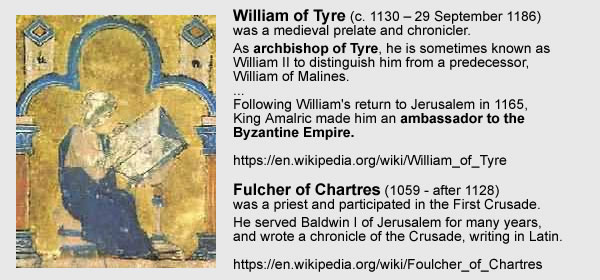 william-of-tyre