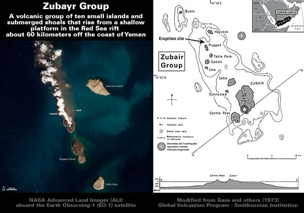 zubayr-group