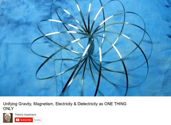 unifying-gravity-magnetism-electricity-dielectricity
