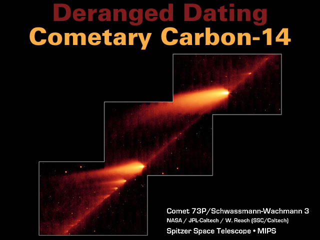 radiocarbon dating and the word of god