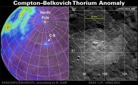 Compton–Belkovich Thorium Anomaly