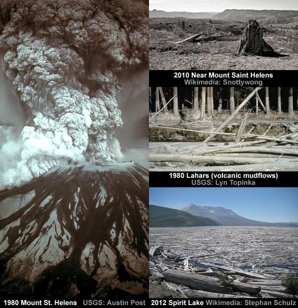 datering av Mt. St. Helens lava renn